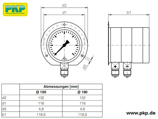 Maßzeichnung für Bauform B, Wandaufbau