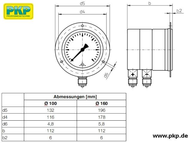 Maßzeichnung für Bauform C, Schalttafeleinbau