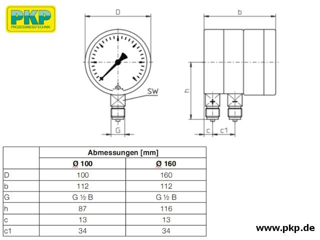 Maßzeichnung für Bauform K, Rohraufbau