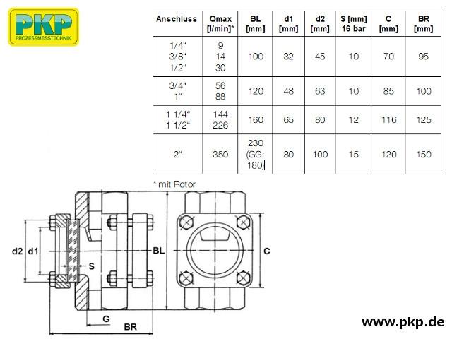 DG10 Durchfluss-Schauglas, Abmessungen