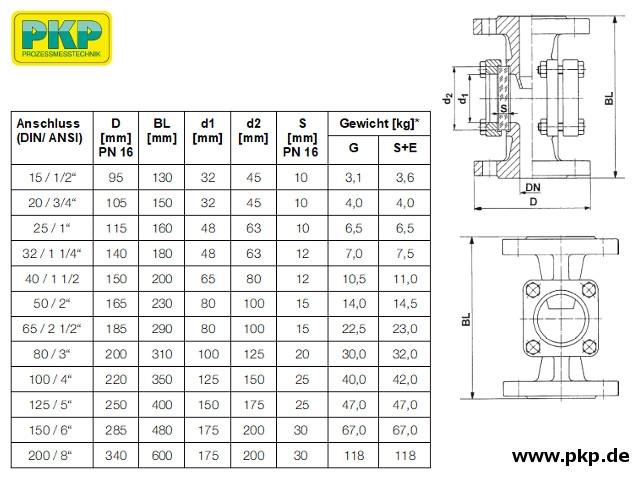 DG11 Durchfluss-Schauglas, Abmessungen