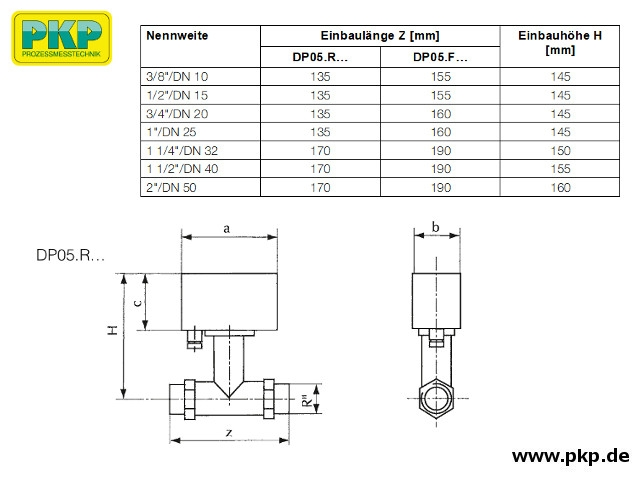 DP05 Prallscheiben-Durchflusswächter, Außengewinde, Abmessungen