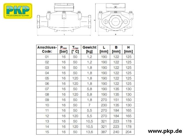 DND01, Taumelscheibenzähler Maßzeichnung