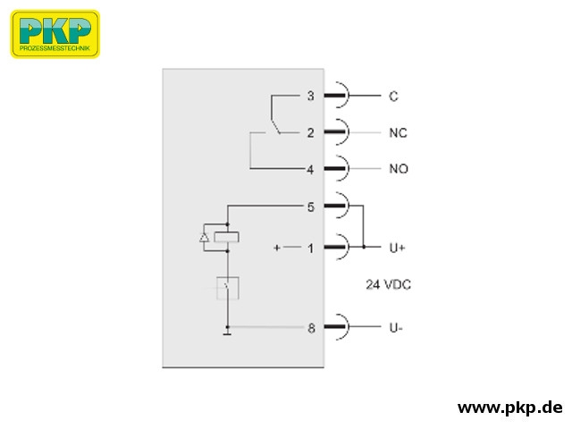 TS20 Elektronischer Temperaturschalter, Steckerbelegung