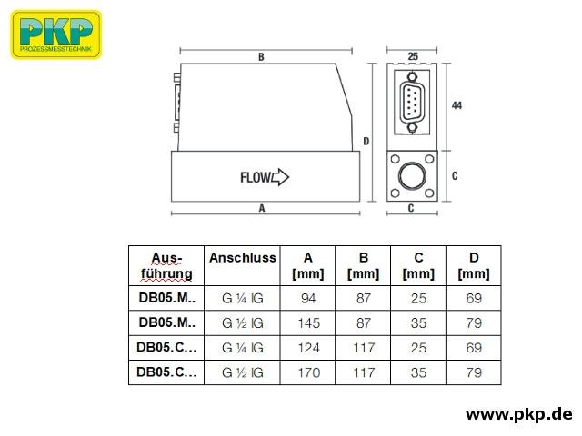 DB05 Thermischer Massedurchflussmesser, Maßzeichnung